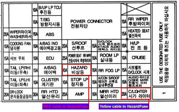 FuseBoxDiagram 2002 hyundai santa fe fuse box hyundai wiring diagram instructions hyundai xg350 fuse box diagram at bayanpartner.co