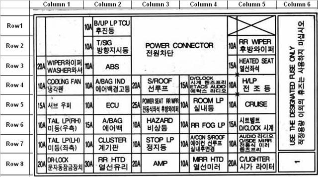 2007 Hyundai Tucson Fuse Diagram Catalogue Of Schemas
